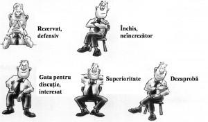 limbajul corpului