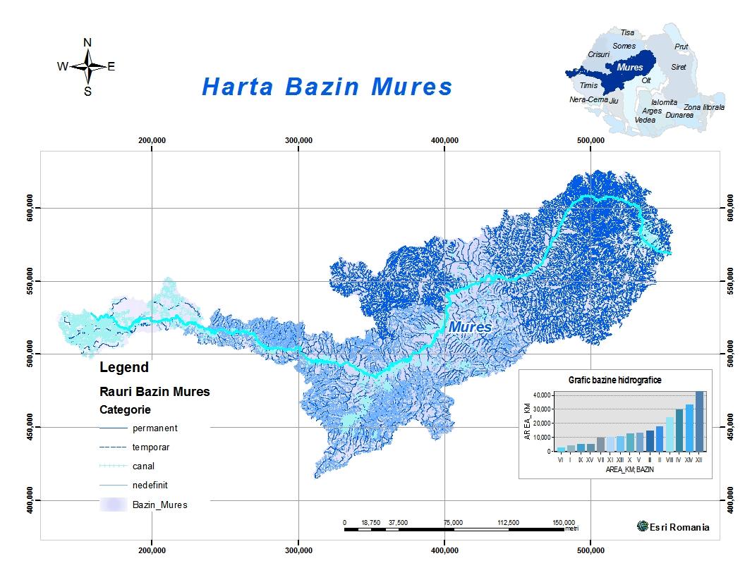Bazinul Muresului